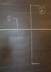 Chalkboard diagram
